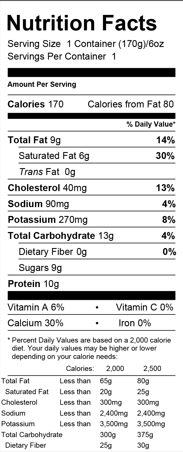 nutritional labels | bellwether farms
